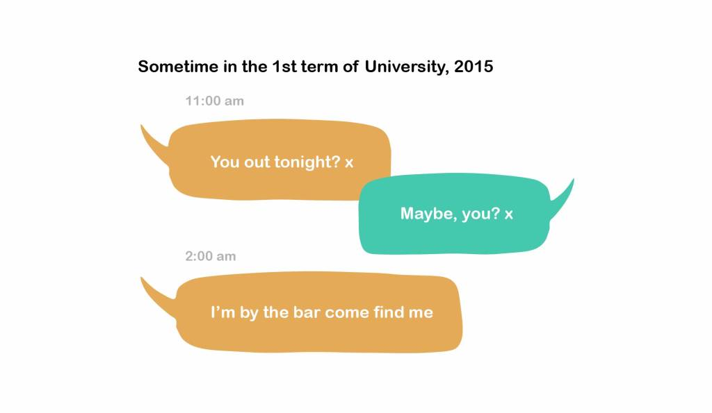 """An illustration of a text conversation from """"Sometime in the 1st term of University, 2015."""" The text in speech bubbles reads: 11:00am """"You out tonight? x"""" """"Maybe, you? x"""" 2:00am """"I'm by the bar come find me"""""""